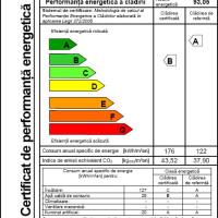 certificat energetic model
